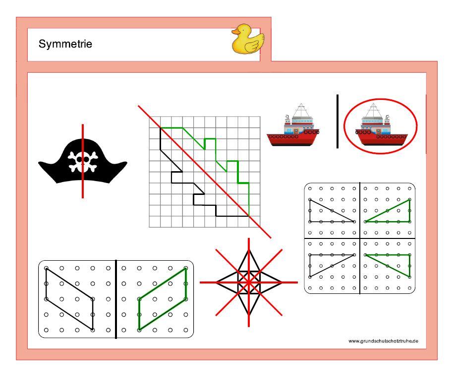 Kartei Symmetrie