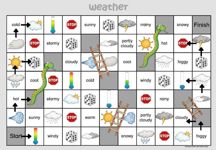 snakes and ladders weather