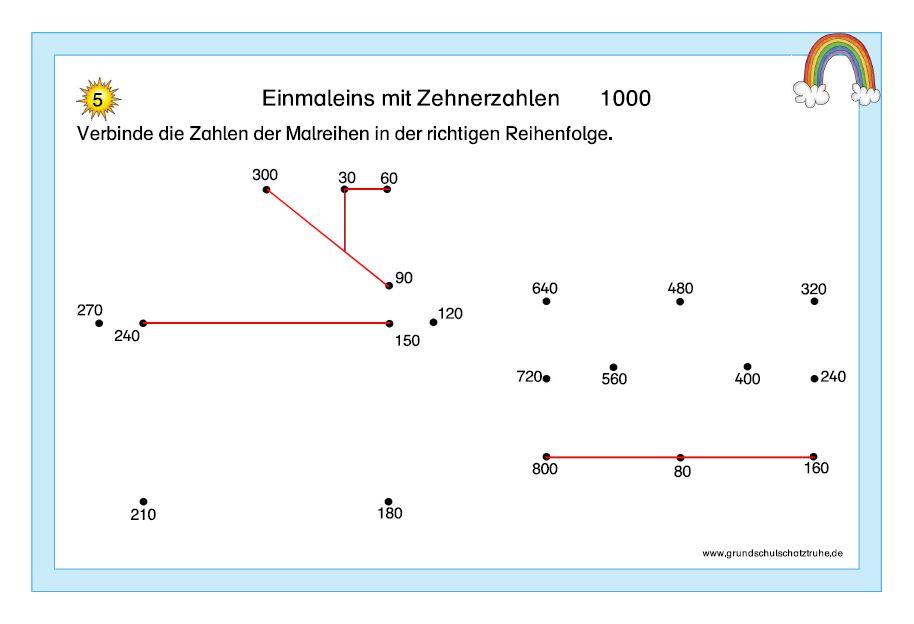 Einmaleins mit Zehnerzahlen2