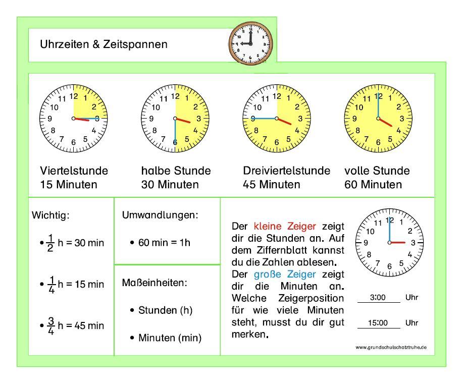 Uhrzeiten und Zeitspannen