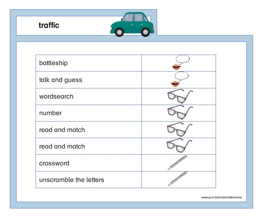 Kartei traffic
